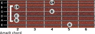 Amaj9 for guitar on frets 5, 2, 2, 4, 2, 4