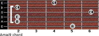 Amaj9 for guitar on frets 5, 2, 2, 6, 2, 4