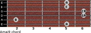 Amaj9 for guitar on frets 5, 2, 6, 6, 5, 5