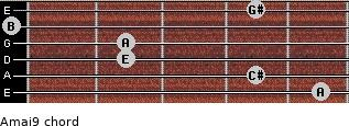 Amaj9 for guitar on frets 5, 4, 2, 2, 0, 4