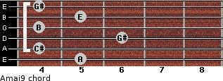 Amaj9 for guitar on frets 5, 4, 6, 4, 5, 4