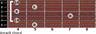 Amaj9 for guitar on frets 5, 4, 7, 4, 5, 4