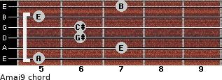 Amaj9 for guitar on frets 5, 7, 6, 6, 5, 7
