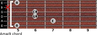 Amaj9 for guitar on frets 5, 7, 6, 6, x, 5