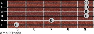 Amaj9 for guitar on frets 5, 7, 9, 9, 9, 9