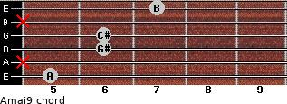 Amaj9 for guitar on frets 5, x, 6, 6, x, 7