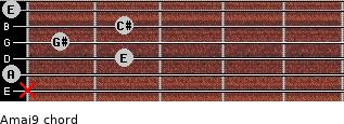 Amaj9 for guitar on frets x, 0, 2, 1, 2, 0