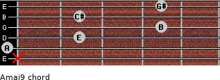Amaj9 for guitar on frets x, 0, 2, 4, 2, 4