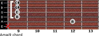 Amaj9 for guitar on frets x, 12, 9, 9, 9, 9