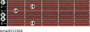 Amaj9/11/13/Gb guitar chord