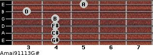 Amaj9/11/13/G# for guitar on frets 4, 4, 4, 4, 3, 5