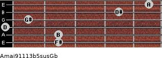 Amaj9/11/13b5sus/Gb for guitar on frets 2, 2, 0, 1, 4, 5