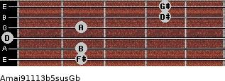 Amaj9/11/13b5sus/Gb for guitar on frets 2, 2, 0, 2, 4, 4