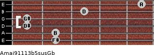 Amaj9/11/13b5sus/Gb for guitar on frets 2, 2, 1, 1, 3, 5