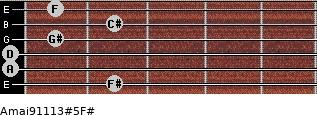 Amaj9/11/13#5/F# for guitar on frets 2, 0, 0, 1, 2, 1