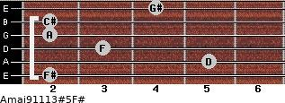 Amaj9/11/13#5/F# for guitar on frets 2, 5, 3, 2, 2, 4
