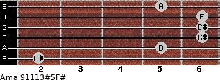 Amaj9/11/13#5/F# for guitar on frets 2, 5, 6, 6, 6, 5
