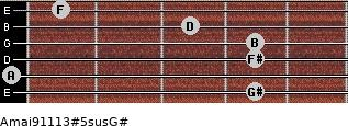 Amaj9/11/13#5sus/G# for guitar on frets 4, 0, 4, 4, 3, 1