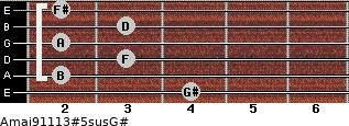 Amaj9/11/13#5sus/G# for guitar on frets 4, 2, 3, 2, 3, 2