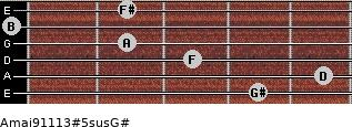 Amaj9/11/13#5sus/G# for guitar on frets 4, 5, 3, 2, 0, 2