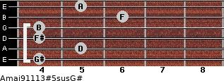 Amaj9/11/13#5sus/G# for guitar on frets 4, 5, 4, 4, 6, 5