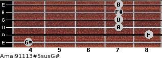 Amaj9/11/13#5sus/G# for guitar on frets 4, 8, 7, 7, 7, 7