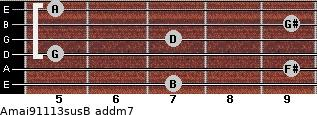 Amaj9/11/13sus/B add(m7) guitar chord