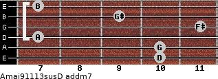 Amaj9/11/13sus/D add(m7) guitar chord