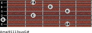 Amaj9/11/13sus/G# for guitar on frets 4, 0, 2, 4, 3, 2