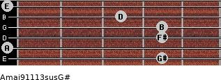 Amaj9/11/13sus/G# for guitar on frets 4, 0, 4, 4, 3, 0