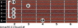 Amaj9/11/13sus/G# for guitar on frets 4, 2, 2, 2, 3, 2