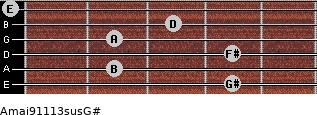 Amaj9/11/13sus/G# for guitar on frets 4, 2, 4, 2, 3, 0