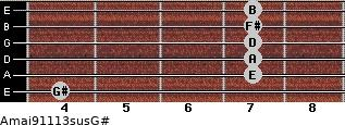 Amaj9/11/13sus/G# for guitar on frets 4, 7, 7, 7, 7, 7