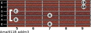 Amaj9/11/B add(m3) guitar chord