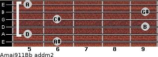 Amaj9/11/Bb add(m2) guitar chord