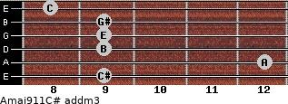 Amaj9/11/C# add(m3) guitar chord