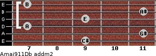 Amaj9/11/Db add(m2) guitar chord