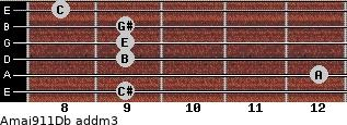 Amaj9/11/Db add(m3) guitar chord