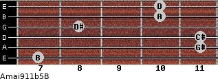 Amaj9/11b5/B for guitar on frets 7, 11, 11, 8, 10, 10