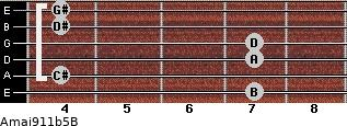 Amaj9/11b5/B for guitar on frets 7, 4, 7, 7, 4, 4