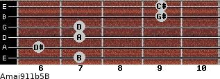 Amaj9/11b5/B for guitar on frets 7, 6, 7, 7, 9, 9