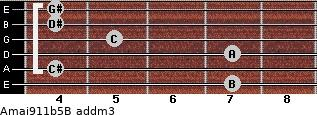 Amaj9/11b5/B add(m3) guitar chord