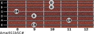 Amaj9/11b5/C# for guitar on frets 9, 11, 9, 8, 10, 10