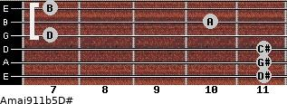 Amaj9/11b5/D# for guitar on frets 11, 11, 11, 7, 10, 7