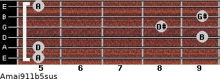 Amaj9/11b5sus for guitar on frets 5, 5, 9, 8, 9, 5