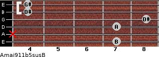Amaj9\11b5sus\B for guitar on frets 7, x, 7, 8, 4, 4