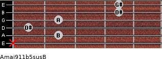Amaj9\11b5sus\B for guitar on frets x, 2, 1, 2, 4, 4