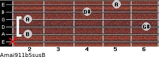 Amaj9\11b5sus\B for guitar on frets x, 2, 6, 2, 4, 5
