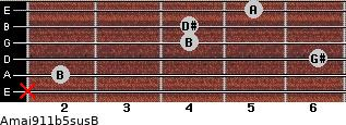 Amaj9\11b5sus\B for guitar on frets x, 2, 6, 4, 4, 5