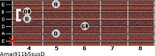 Amaj9/11b5sus/D for guitar on frets x, 5, 6, 4, 4, 5